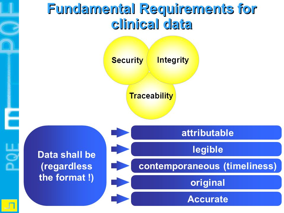 Fundamental Requirements for clinical data