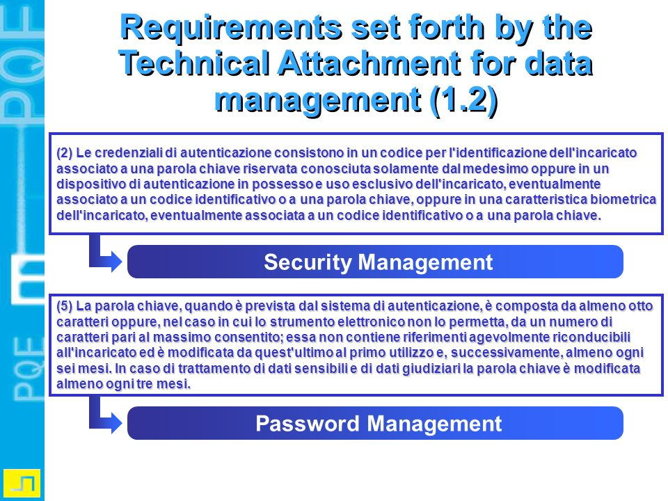 Requirements set forth by the Technical Attachment for data management (1.2)