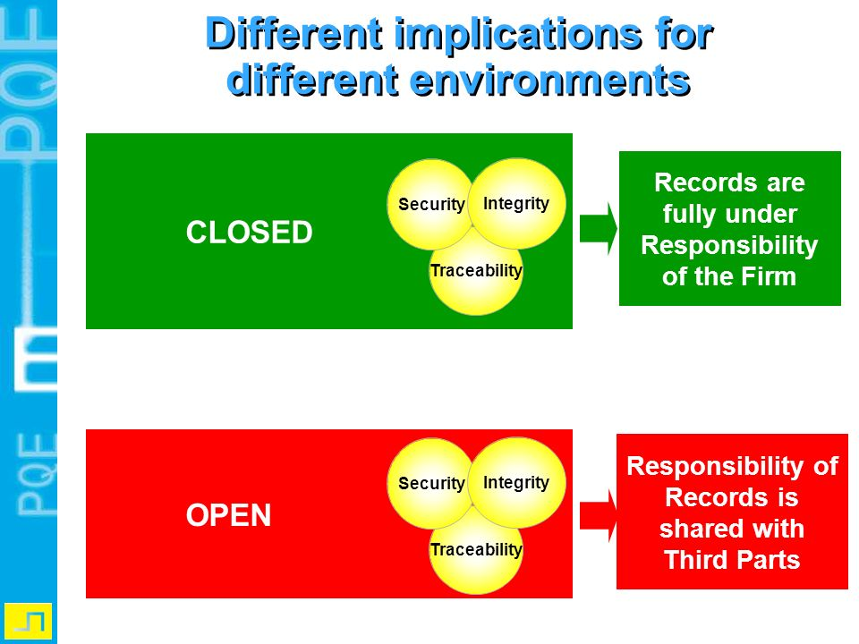 Different implications for different environments