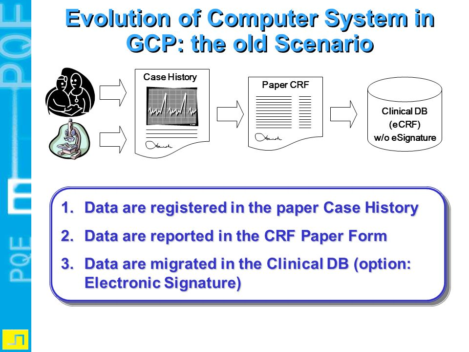 Evolution of Computer System in GCP: the old Scenario