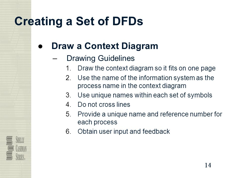 Creating a Set of DFDs Draw a Context Diagram Drawing Guidelines