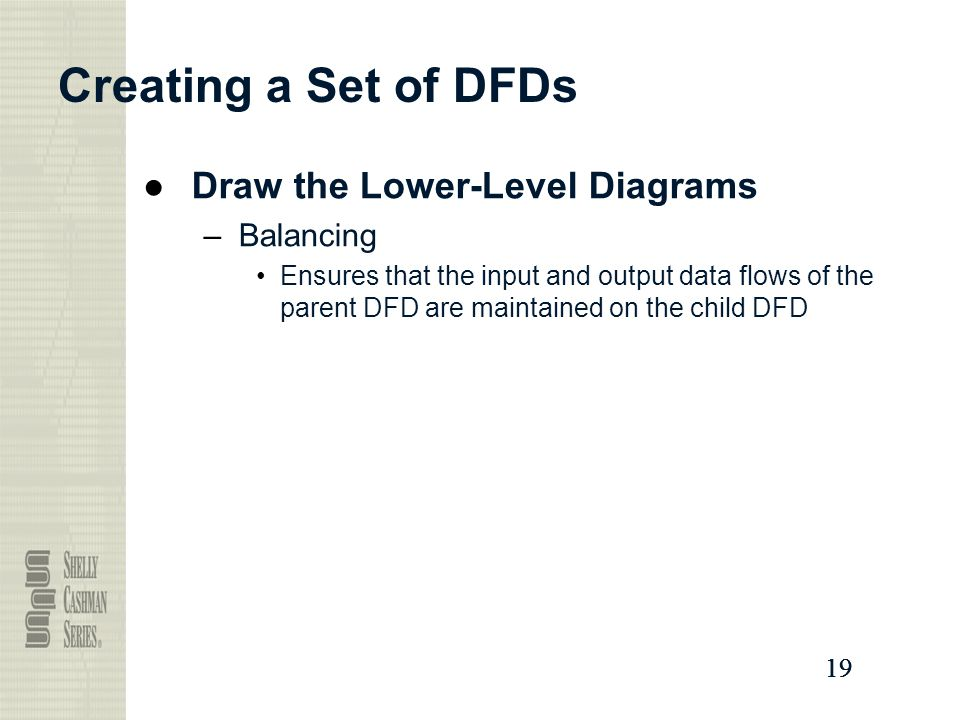 Creating a Set of DFDs Draw the Lower-Level Diagrams Balancing