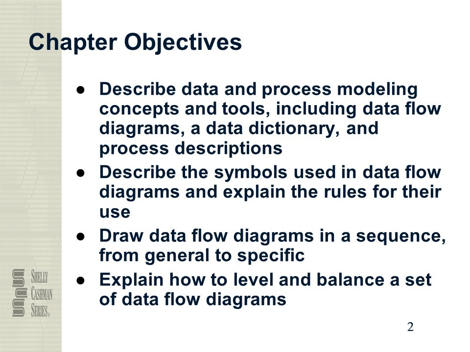 Chapter Objectives Describe data and process modeling concepts and tools, including data flow diagrams, a data dictionary, and process descriptions.