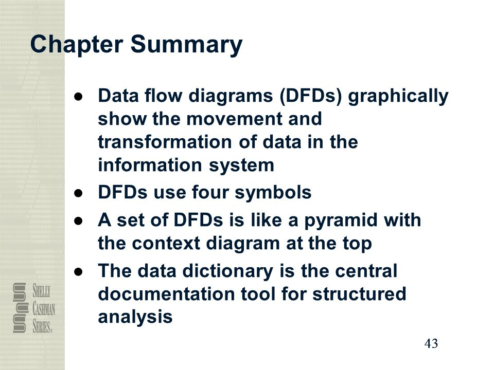 Chapter Summary Data flow diagrams (DFDs) graphically show the movement and transformation of data in the information system.