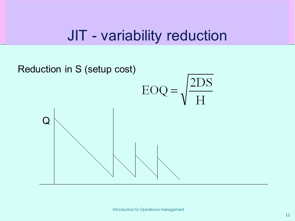 JIT - variability reduction