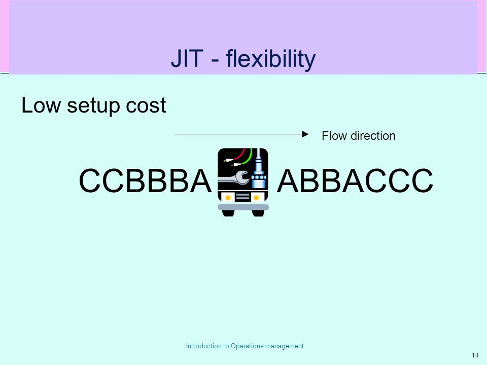 JIT - flexibility Low setup cost Flow direction CCBBBA ABBACCC