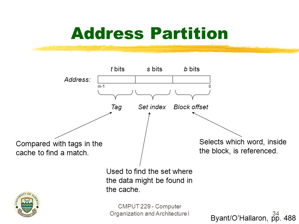 Memory hierarchy memory technologes memory hierarchy ppt for Find architects online