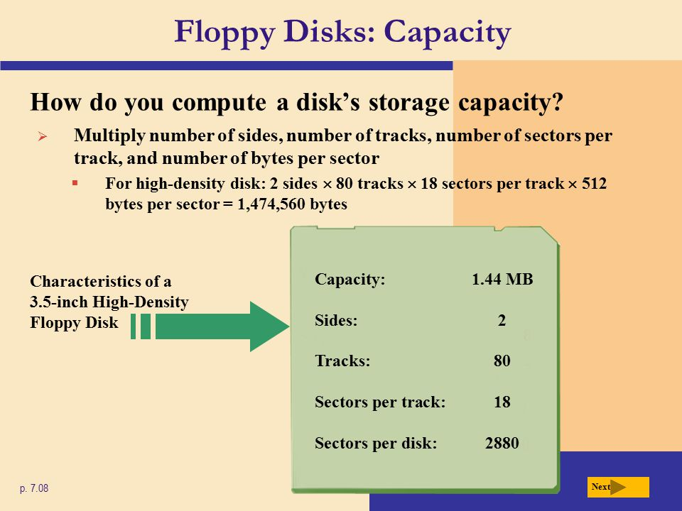 55 Floppy Disks Capacity
