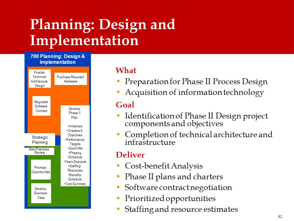 goals and objectives of systems analysis and design System requirements  steps in the analysis phase   • system objectives:  • company's goals and objectives.