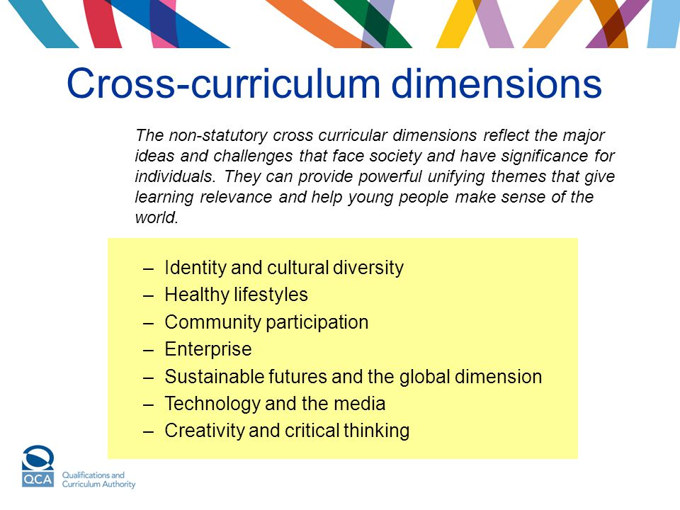 Cross-curriculum dimensions