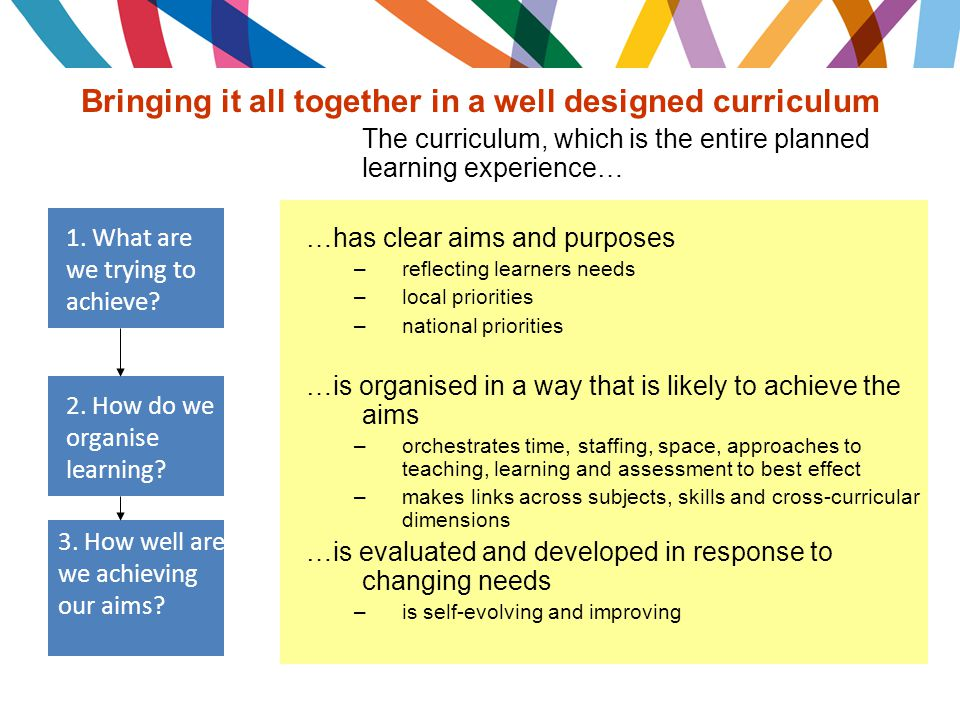 Bringing it all together in a well designed curriculum