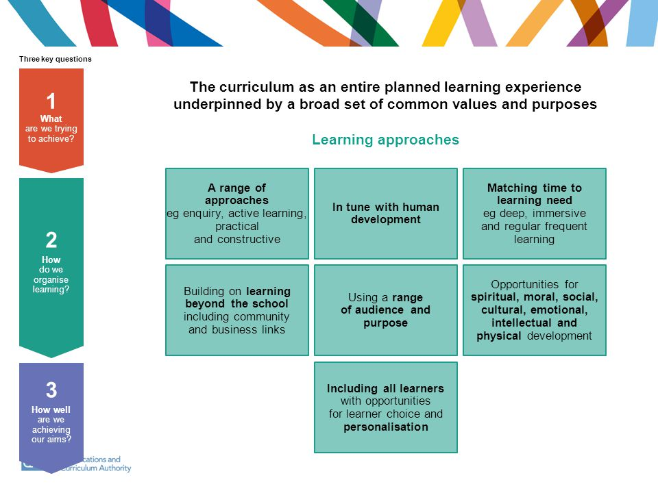 The curriculum as an entire planned learning experience
