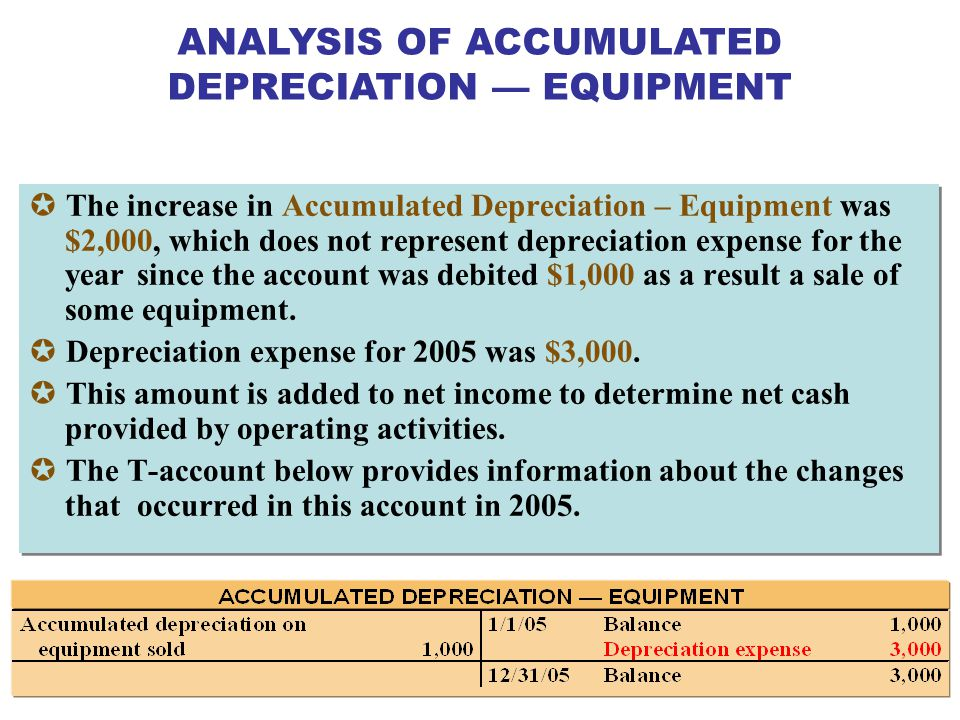 how to make a t account for accumulated depreciation