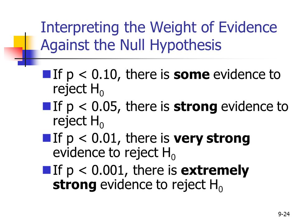 Interpreting the Weight of Evidence Against the Null Hypothesis