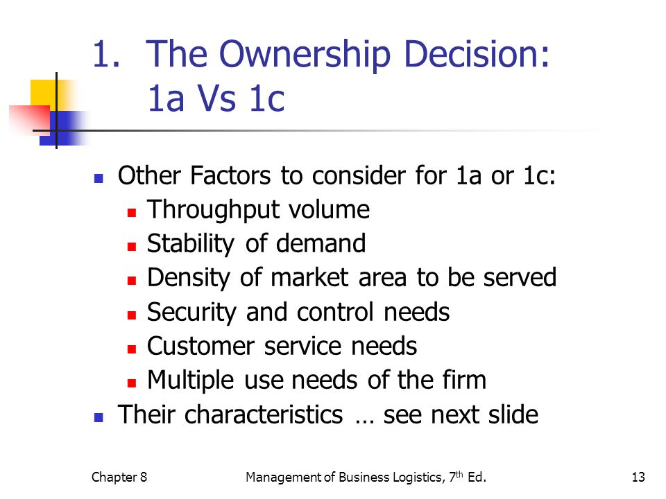 The Ownership Decision: 1a Vs 1c