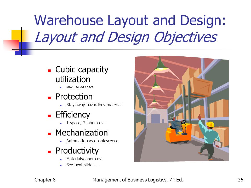 Warehousing Decisions Ppt Video Online Download