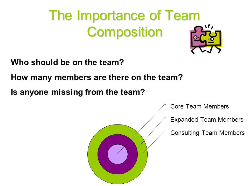 The Importance of Team Composition