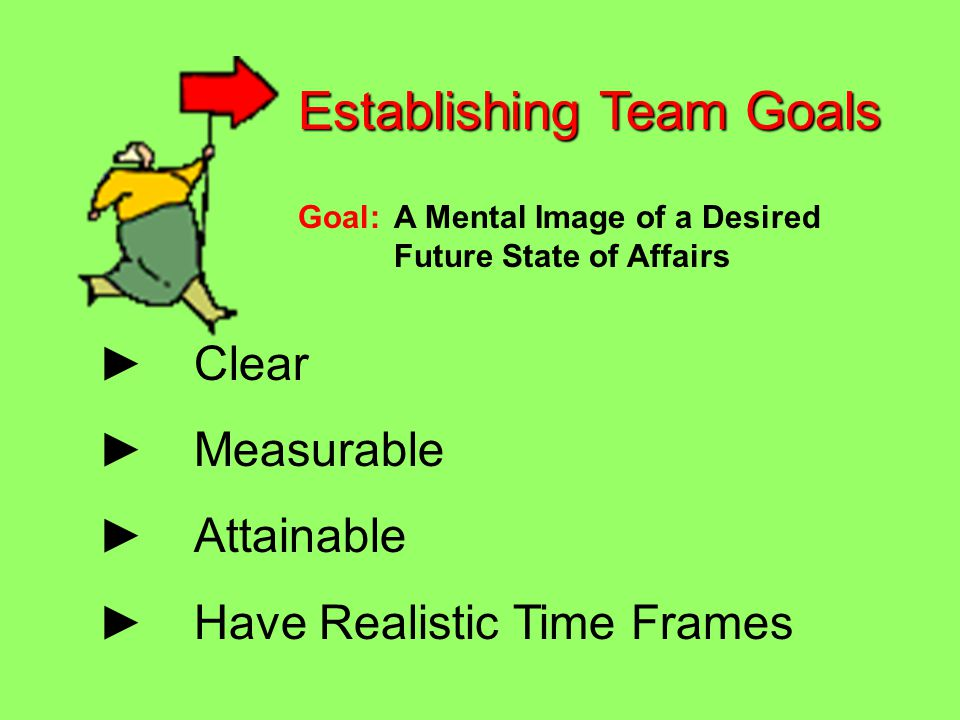 Establishing Team Goals