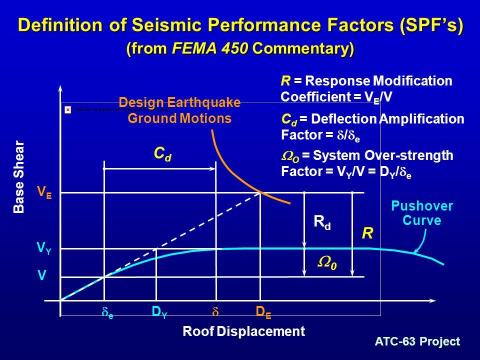 download проведение измерений виброакустических характеристик с использованием lms scadas