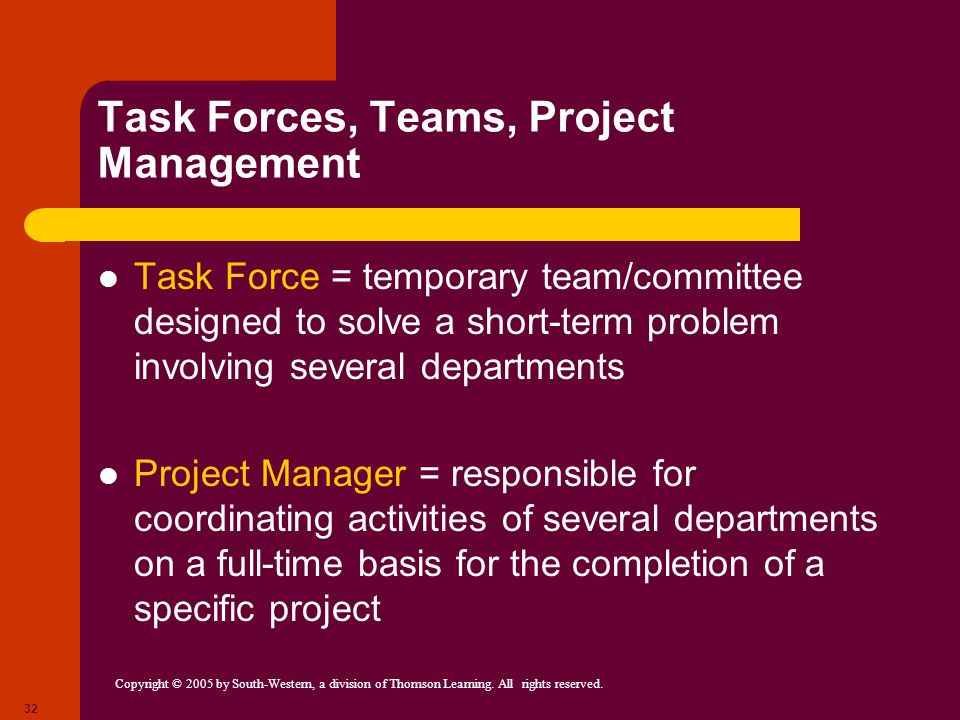Task Forces, Teams, Project Management
