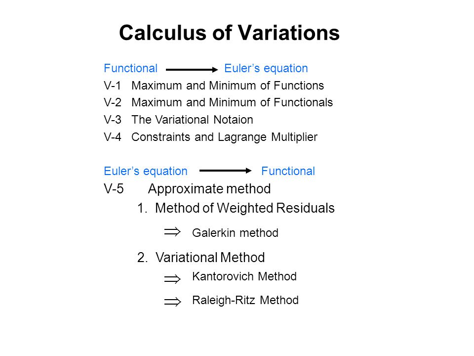 calculus of variations ppt download. Black Bedroom Furniture Sets. Home Design Ideas