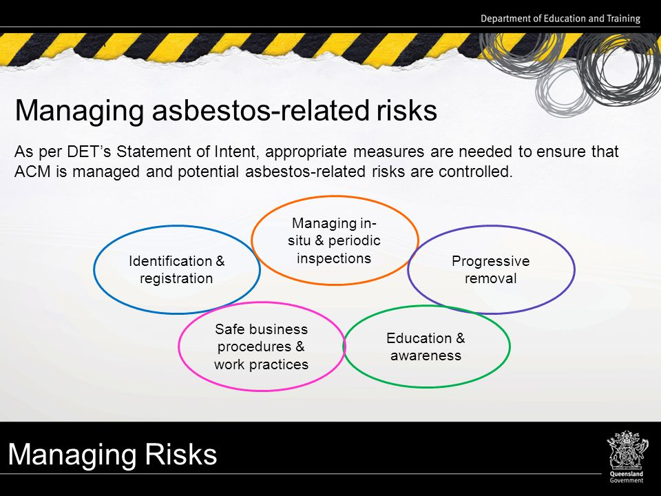 Asbestos management team amt training ppt download managing asbestos related risks yelopaper Choice Image