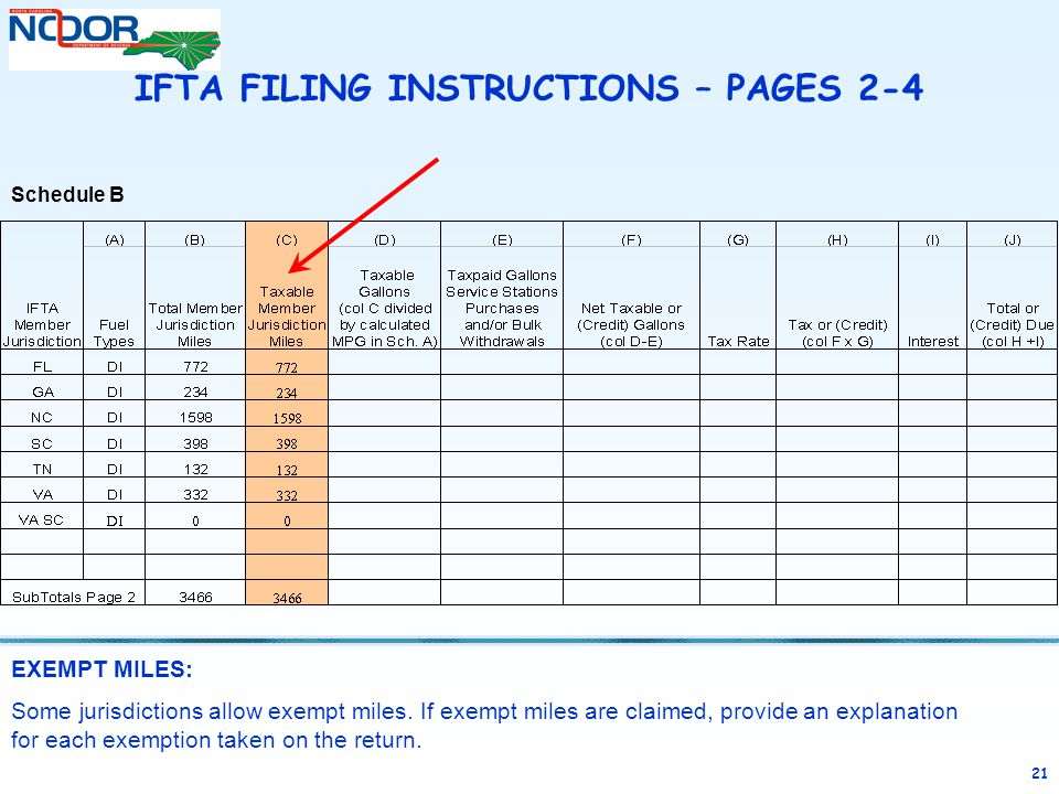 IFTA FILING INSTRUCTIONS – PAGES 2-4