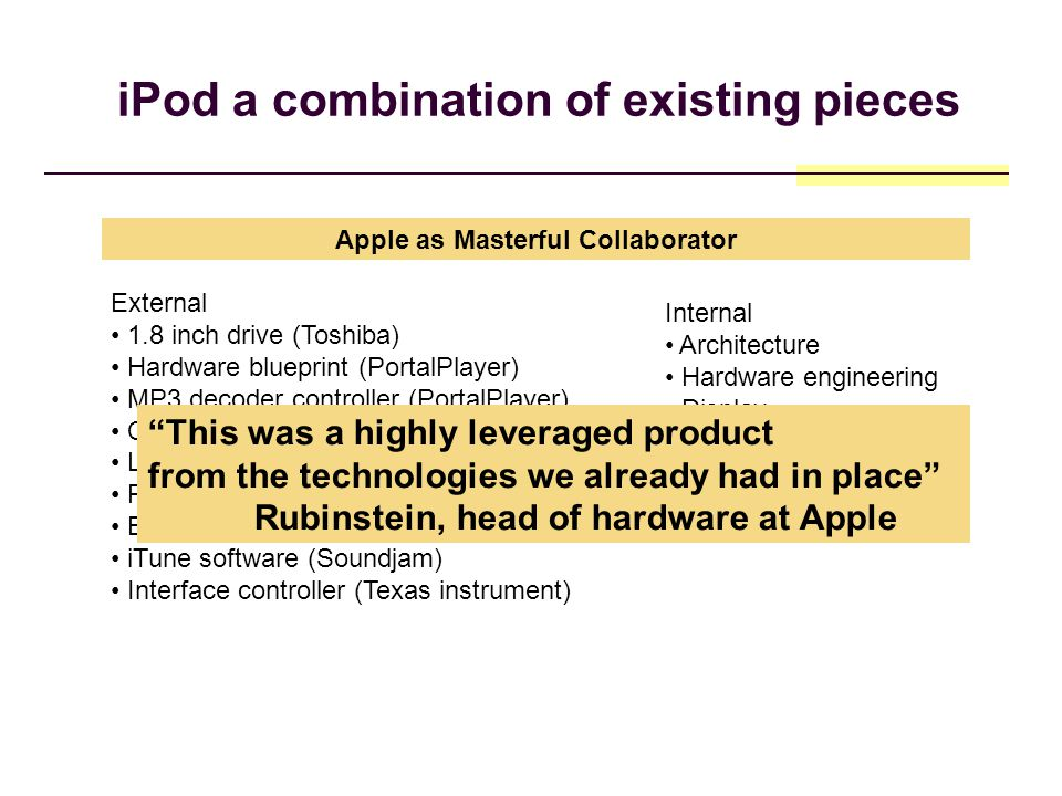 Disciplined collaboration ppt download 5 ipod malvernweather Gallery