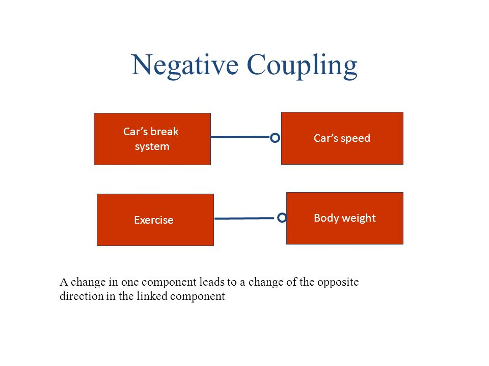 Negative Coupling Car's break Car's speed system Body weight Exercise