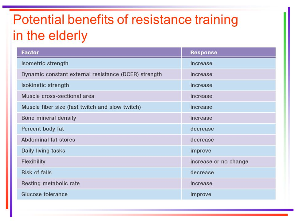 benefits of exercise for the elderly pdf