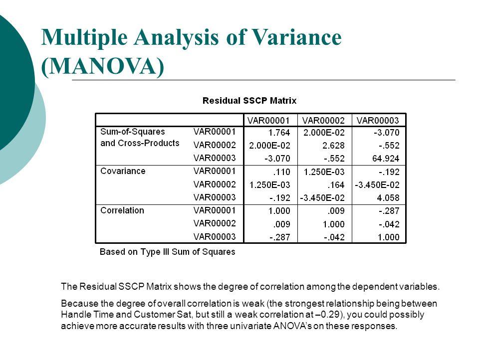 analysis of variance anova essay Calculator: analysis of variance (anova) - one-way anova from summary  data skip navigation links free statistics calculators: home  analysis of.