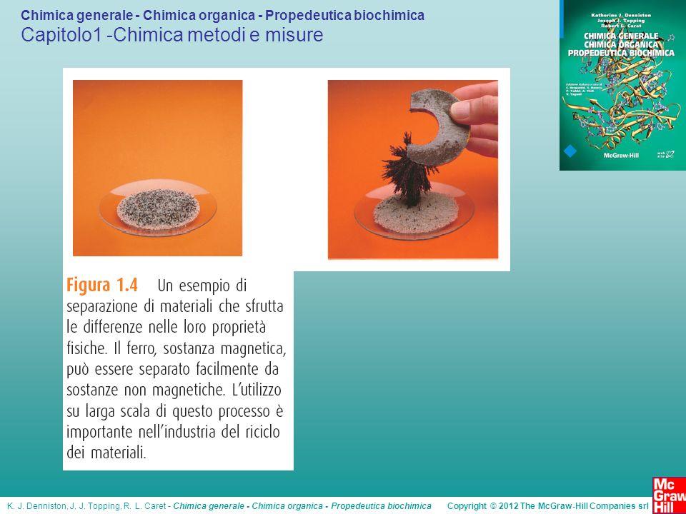 Capitolo1 -Chimica metodi e misure