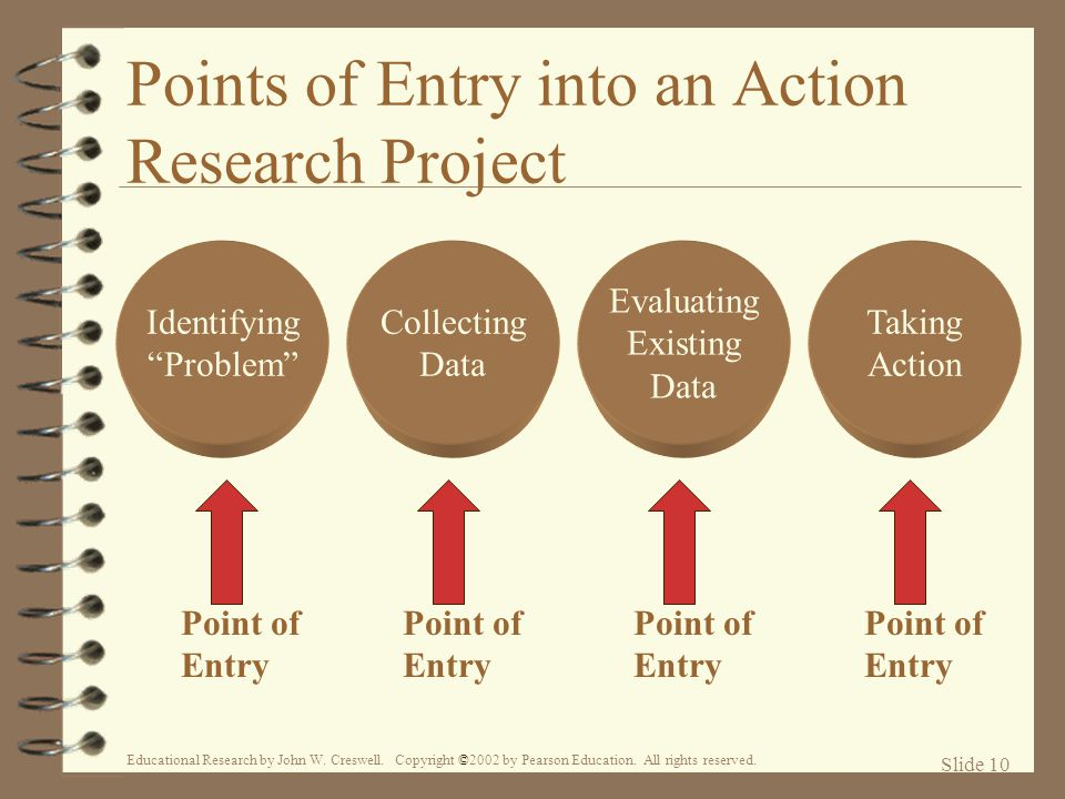 Points of Entry into an Action Research Project
