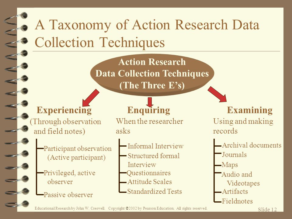 A Taxonomy of Action Research Data Collection Techniques