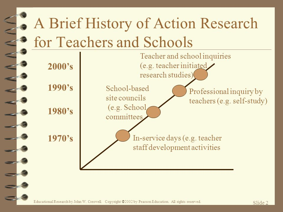 A Brief History of Action Research for Teachers and Schools