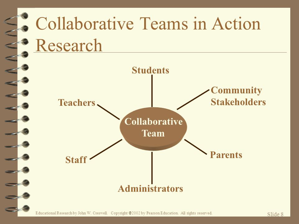 Collaborative Teams in Action Research