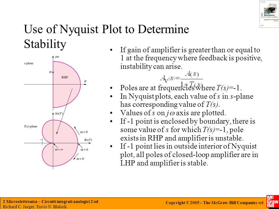 Use of Nyquist Plot to Determine Stability