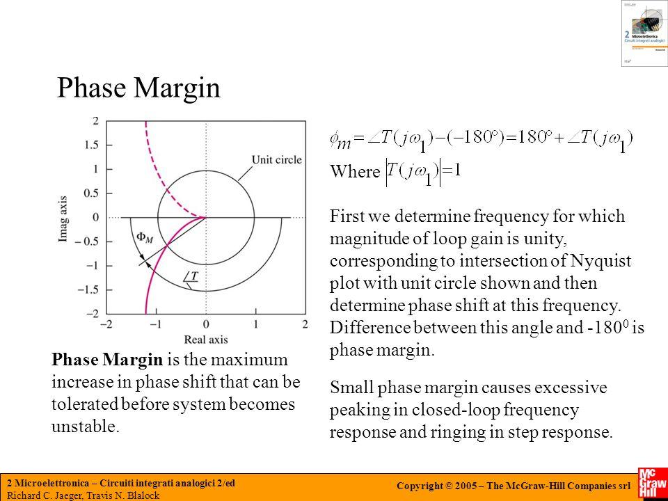 Phase Margin Where.