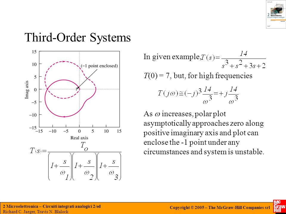 Third-Order Systems In given example,