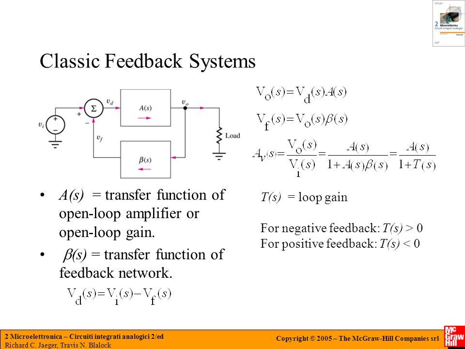 Classic Feedback Systems