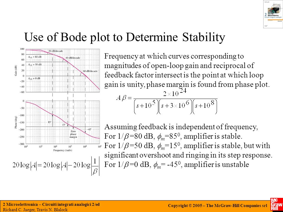Use of Bode plot to Determine Stability