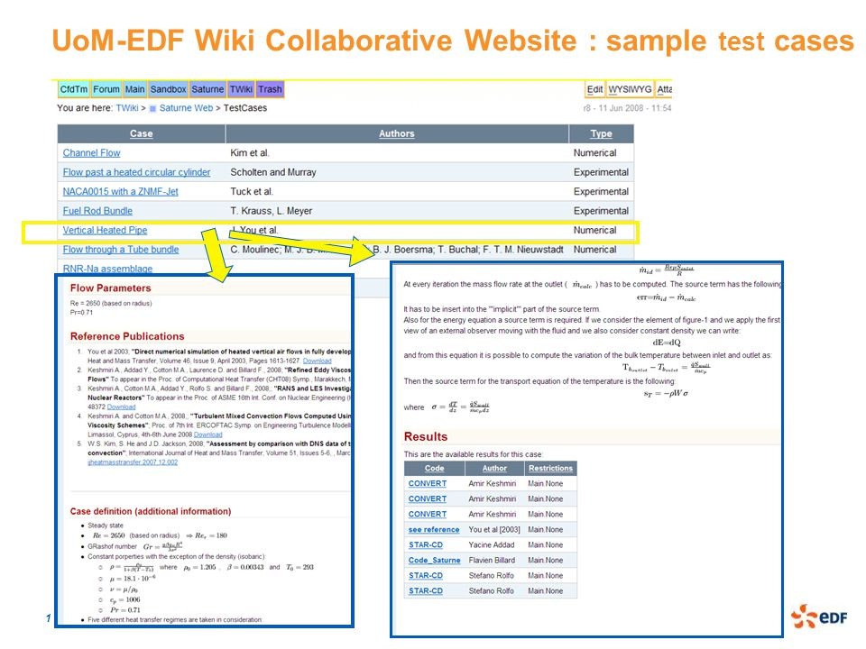 UoM-EDF Wiki Collaborative Website : sample test cases - ppt download