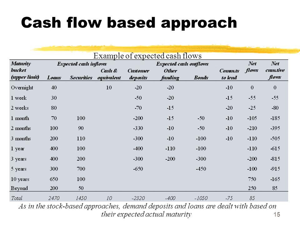 stock market cash flow pdf download