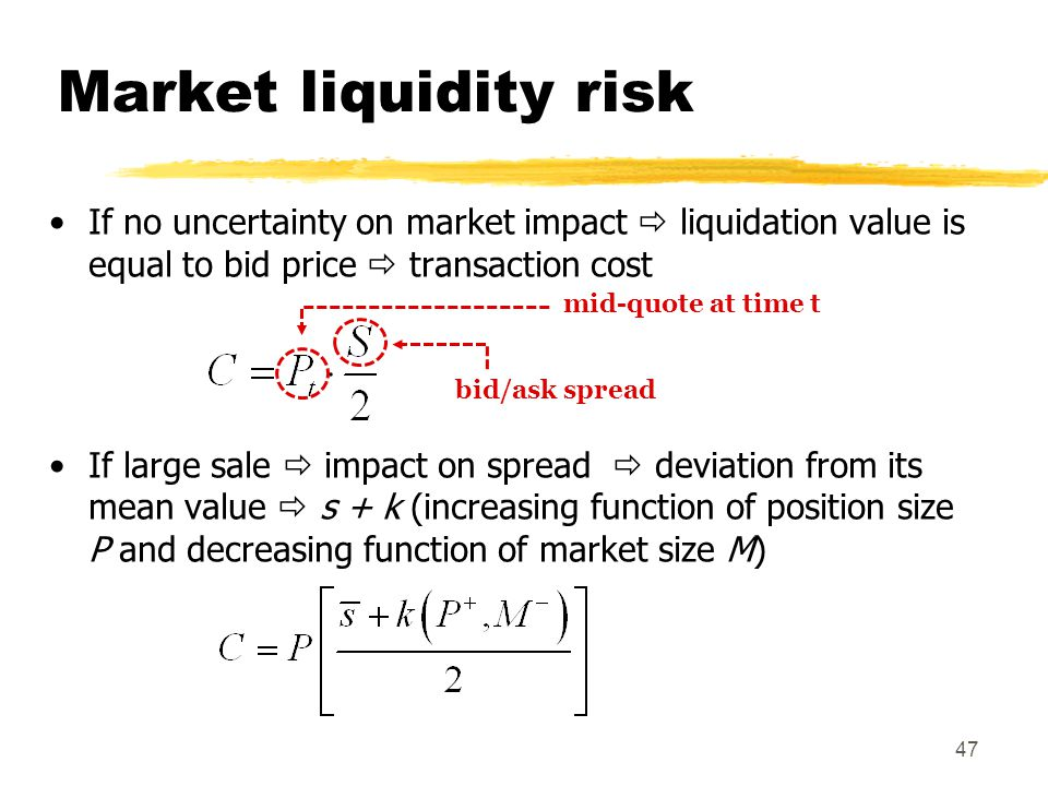 impact of liquidity risk on performance Cash without a material impact to price  • regulatory reporting and enhanced liquidity risk management programs • extensive liquidity risk analysis that.
