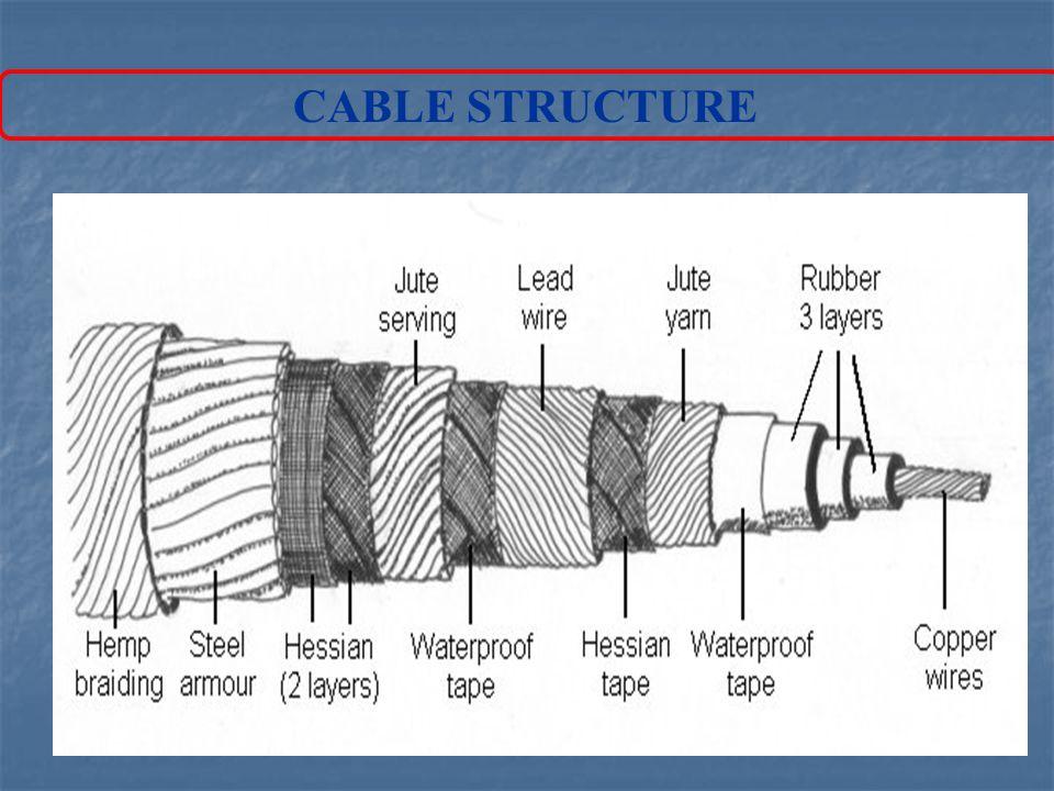 u201cbasic electrical engineering u201d