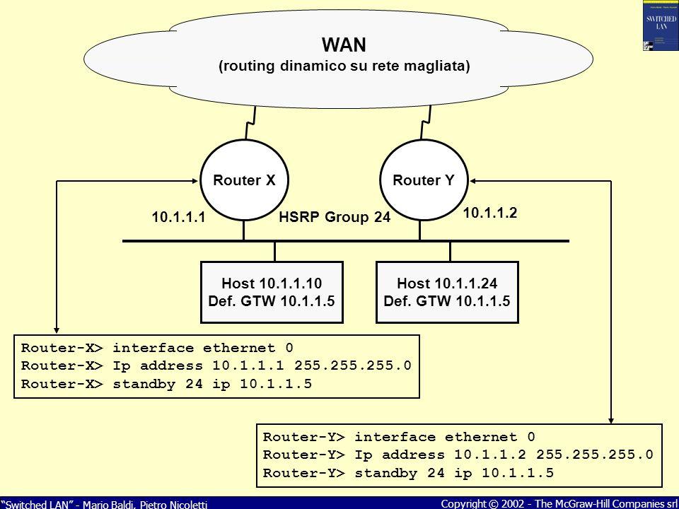 (routing dinamico su rete magliata)
