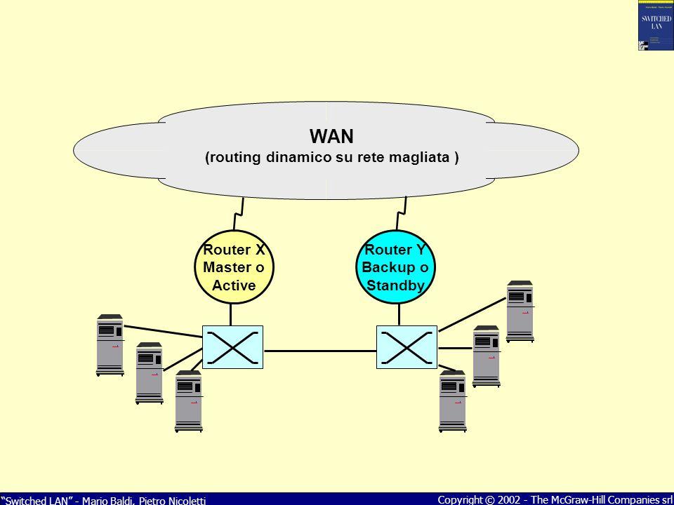 (routing dinamico su rete magliata )