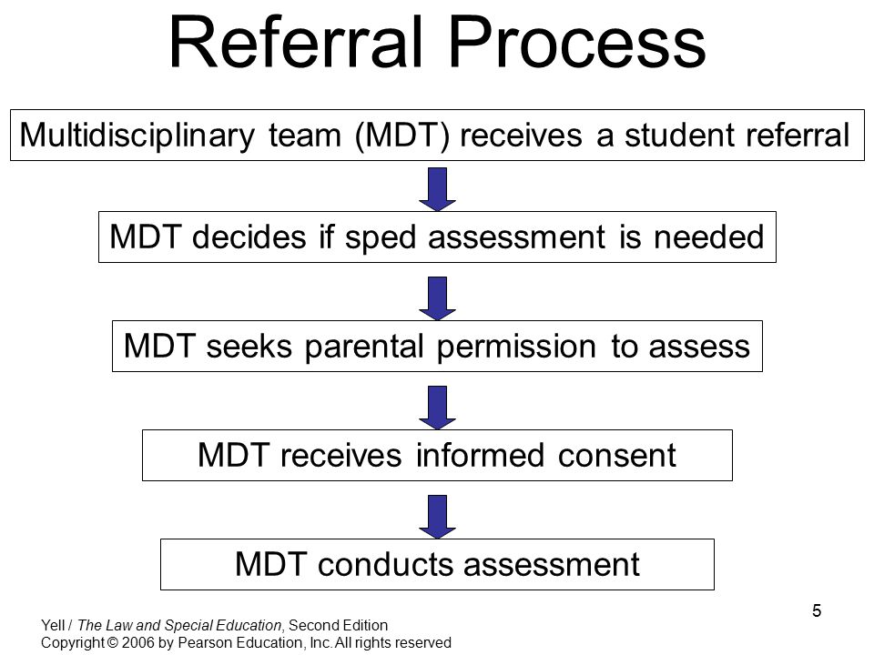 a report on the referral and placement process of students Referral process referrals to scoe required for placement note on ebd referrals students are of the referral packet a student requiring a triennial iep.