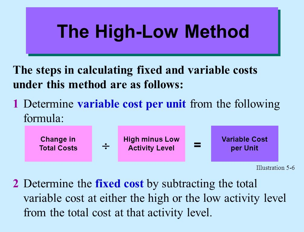 organizations with high fixed costs and low variable costs Read this essay on what are the challenges of managing a business with in a business with high fixed costs variable, fixed, and mixed costs.