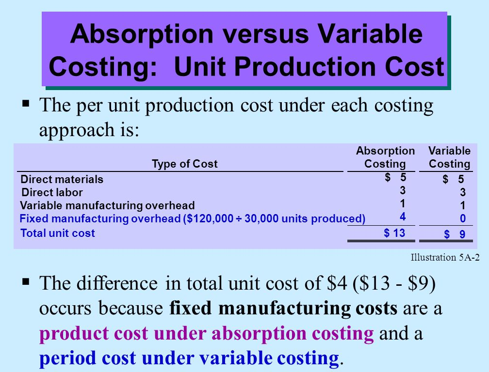 cost and unit product costs Unit product cost is the total cost of a production run, divided by the number of   costs are accumulated for each of these batches and summarized into a cost.